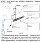 prikladnaya_mexanika_mexatronnyx_ustrojstv-0011