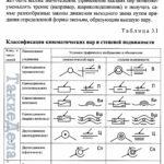 prikladnaya_mexanika_mexatronnyx_ustrojstv-0075